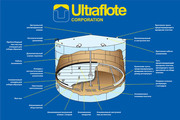 Понтоны Ultraflote для резервуаров РВС
